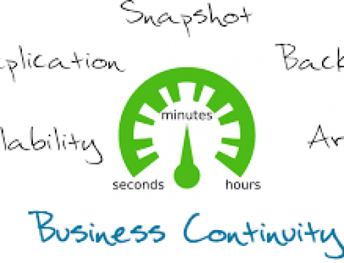 Why business continuity plans fail
